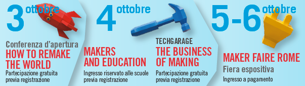 Chi sono i Makers?